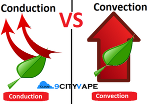 Conduction VS Convection Vaporizers