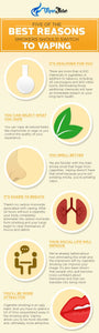 Interesting Infographics - Five Reasons Why Smokers Should Vape