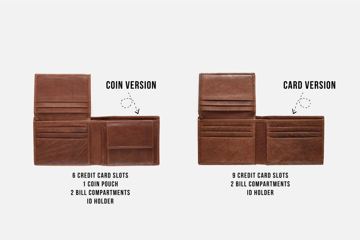 Coin/Card Wallet - Coffee