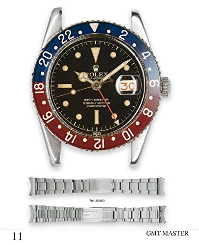 Collecting Rolex GMT-Master - Mondani