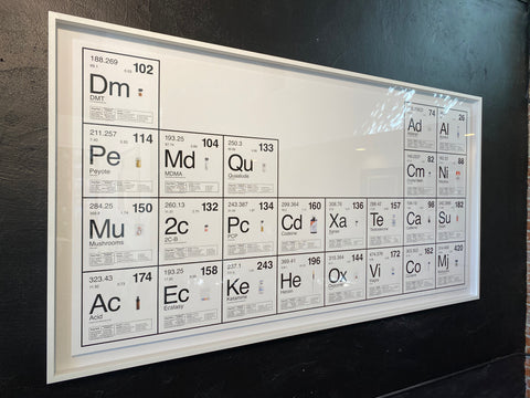Periodic Table of Drugs XXL Print