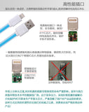 Remax Colorful Quick Charge Flat USB Cable for SAMSUNG, OPPO, HTC AND ETC