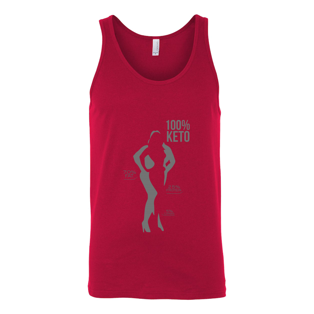 Keto - Womens Tank (Grey Print)