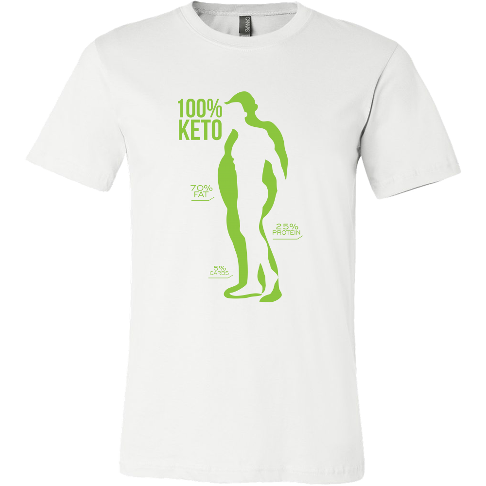 Keto - Mens T-Shirt (Green Print)