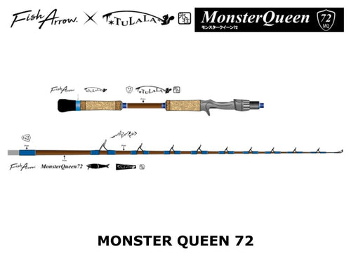 Fish Arrow x Tulala Monster Queen 72 [coming in March]