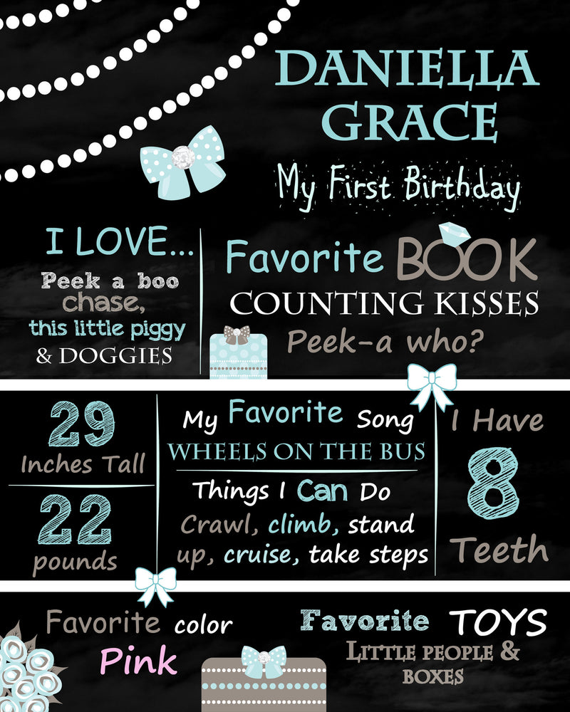 Birthday Sign, Chalkboard poster