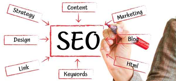 Good SEO Practices