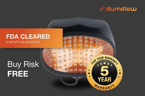illumiflow 272 front with five year warranty and money back guarantee