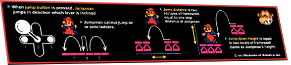 Donkey Kong Instruction decal