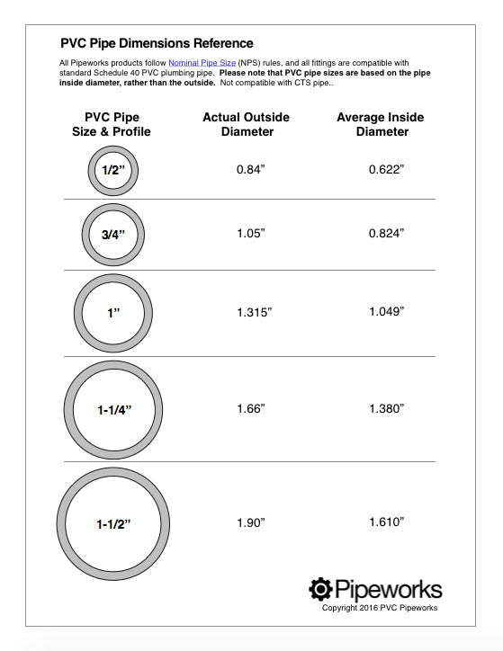 Pvc pipe sizes and dimensions pipeworks