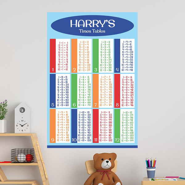 Blue Times Table Educational Wall Decal - 50x75cm