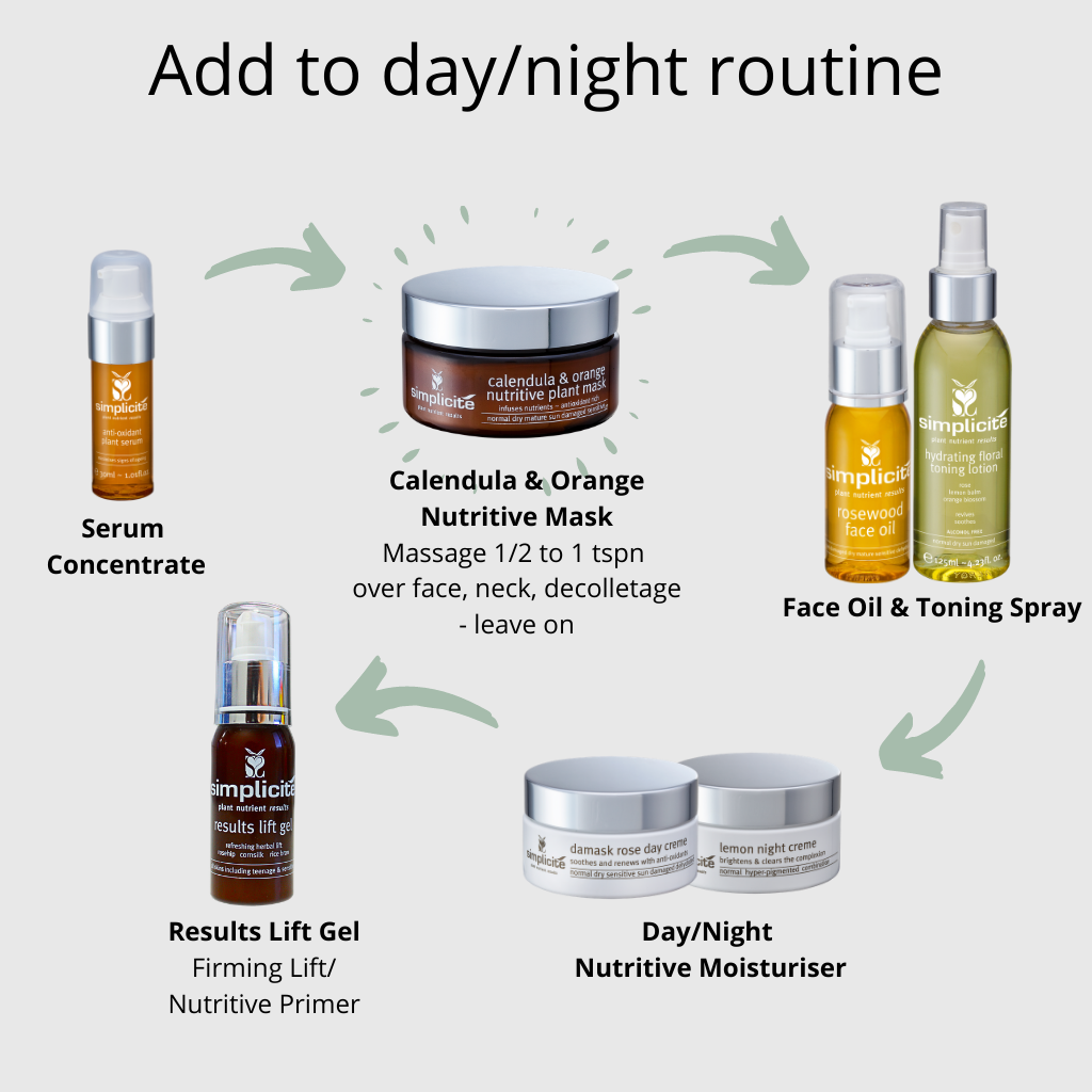Natural organic skin care add hydrating mask to daily routine