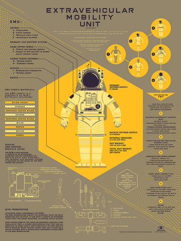 INFO•RAMA: NASA'S EMU SPACESUIT