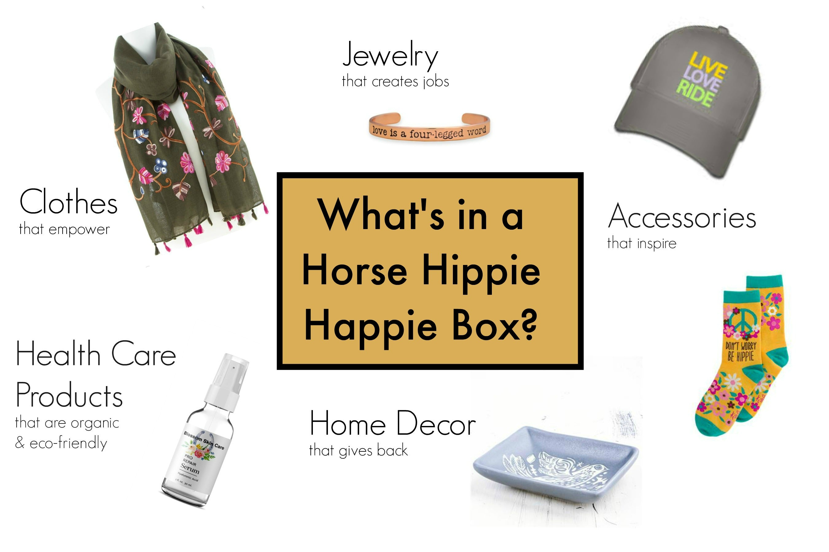 What's In A Happie Box