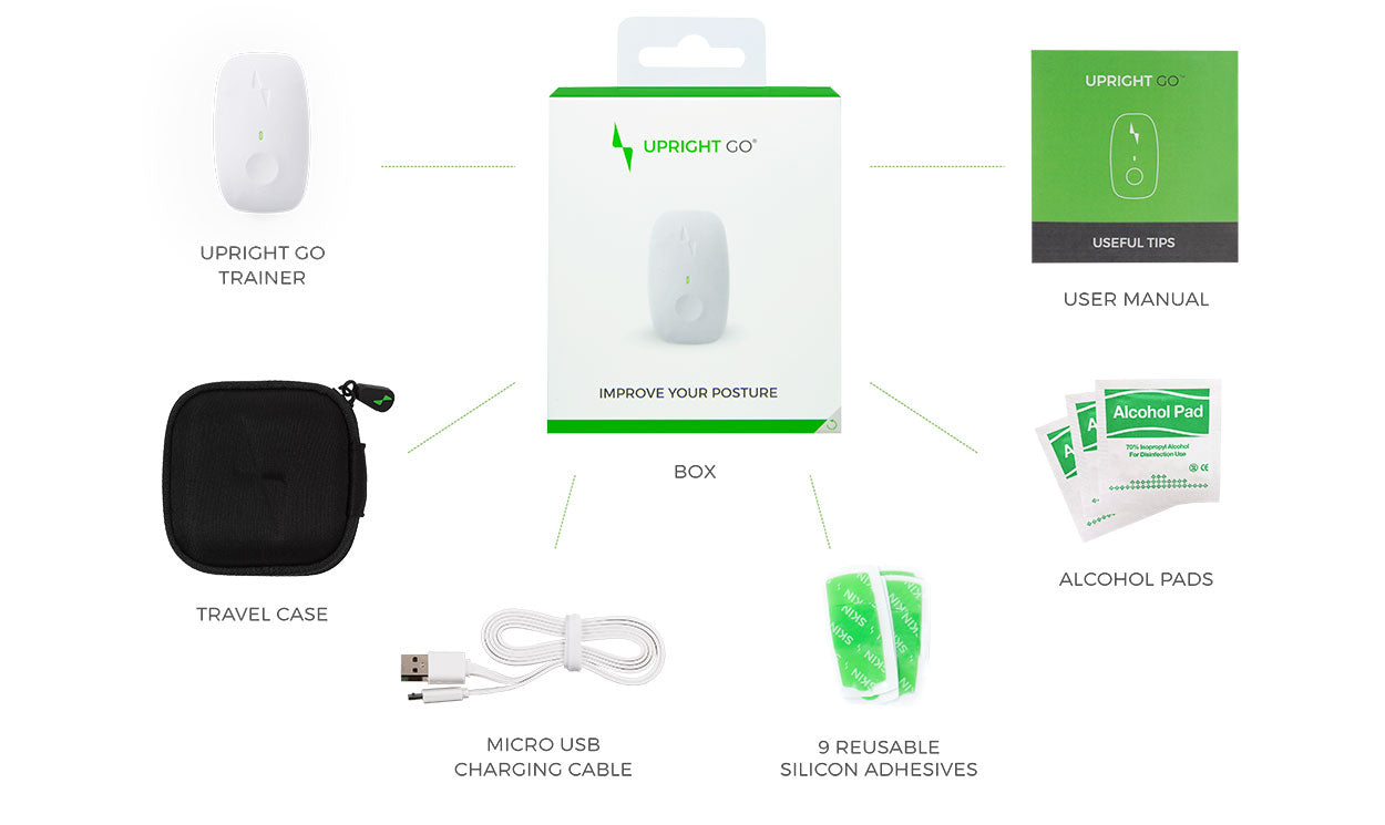 Whats in the UPRIGHT GO Box - Best posture corrector
