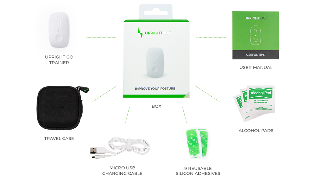 Your UPRIGHT GO comes with the UPRIGHT GO posture trainer, a travel case, micro USB charging cable, 9 reusable silicone adhesives, 3 alcohol cleaning pads, and the posture sensor user manual.