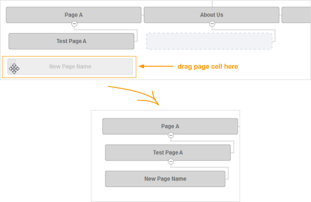 Visual Sitemap Drag & Drop example