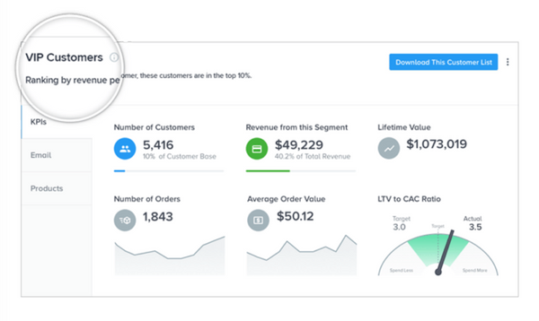 Glew website analytics
