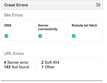 Example of Google Search Console Crawl Error