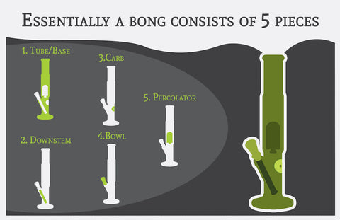 Bong infographic parts