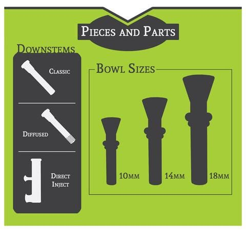 bong infographic slide and downstems
