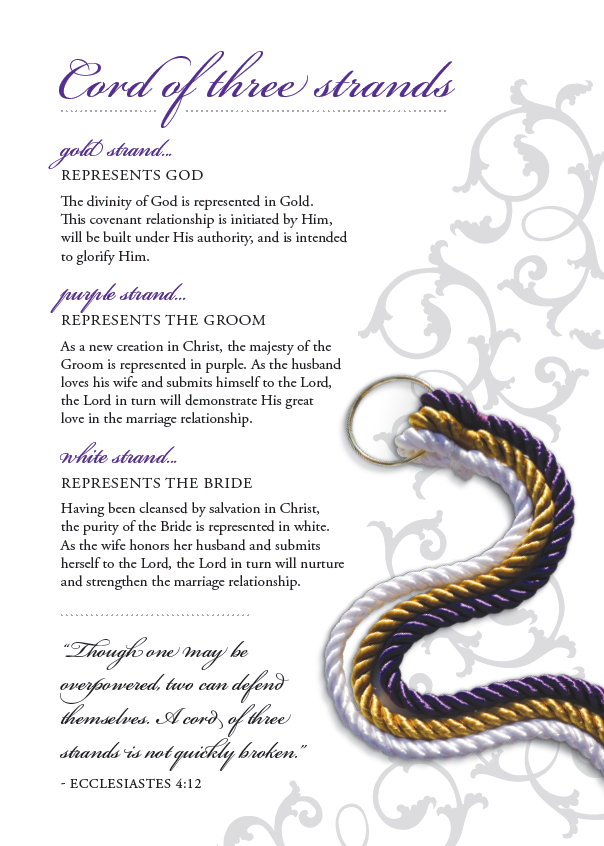 Cord of Three Strands Explanation Cards - Pack of 20