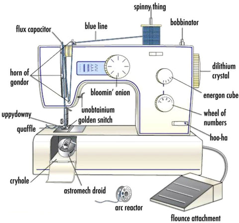 Funny Sewing Machine Diagram