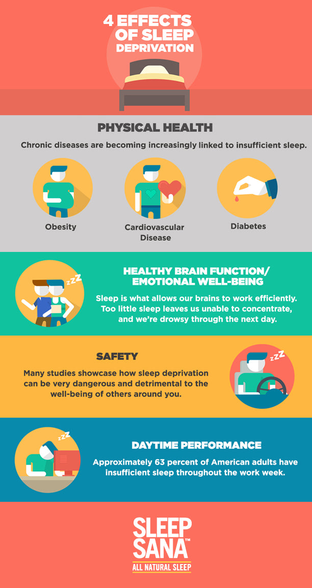 4 Side Effects of Sleep Deprivation