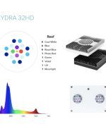 Ai Hydra 32HD LED Light White