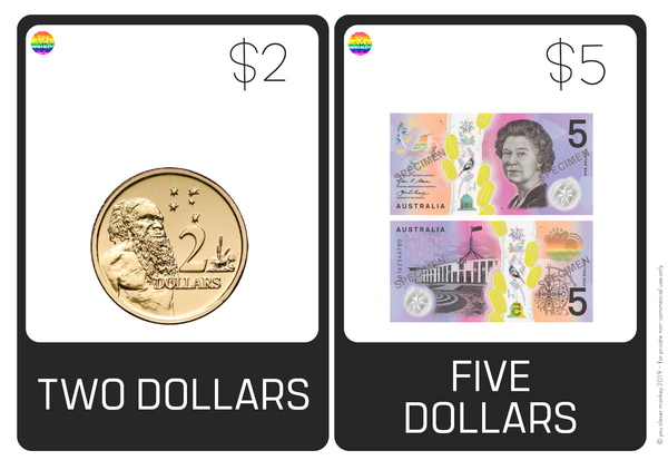 Australian Money Word Wall + Poster Pack