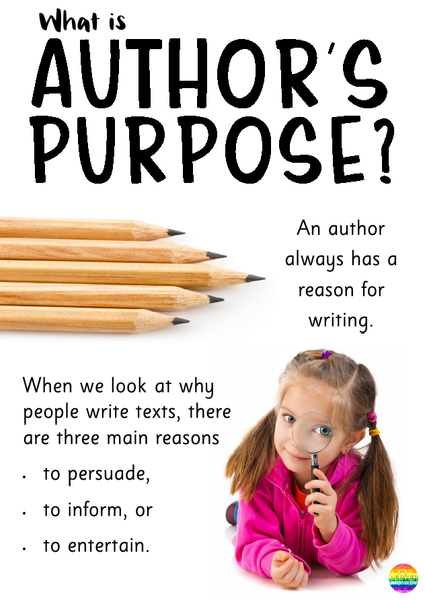 Teaching Reading Comprehension Strategies - Author's Purpose