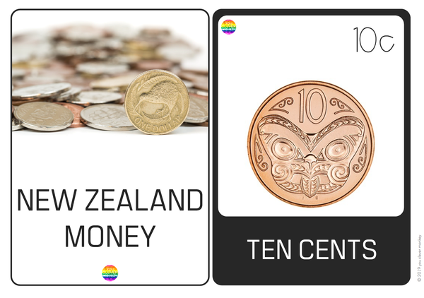 New Zealand Money - Learning About Coins Pack