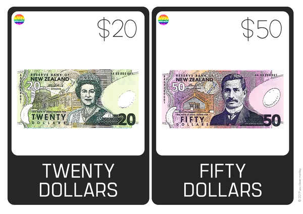 New Zealand Money Word Wall + Poster Pack