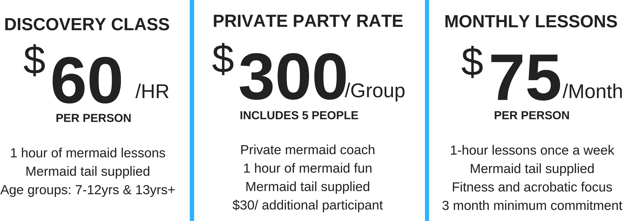 Aquamermaid pricing