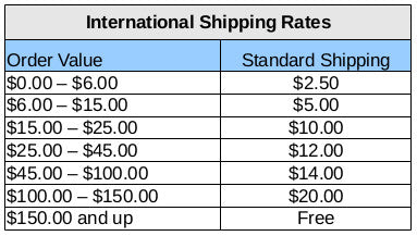 Stellar Evolution Designs International Shipping Rates