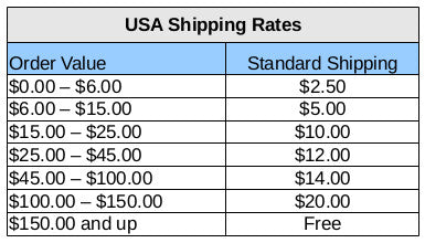 Stellar Evolution Designs USA Shipping Rates