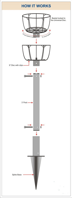 Pamela Crawford Border Column Kit With Metal Post Assembly Instructions - Henderson Garden Supply
