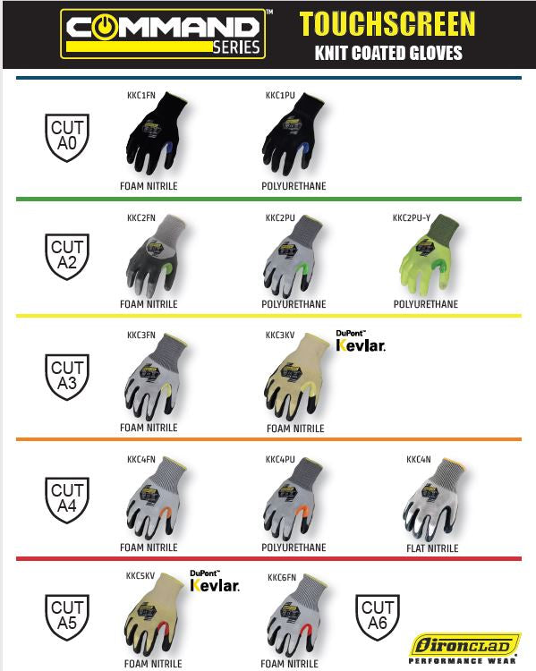 COMMAND SERIES GLOVES now available at www.proferred.tools