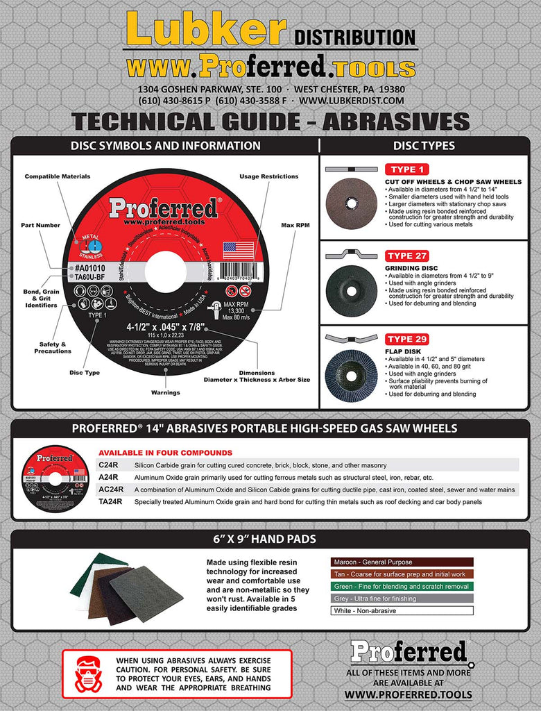 WWW.PROFERRED.TOOLS offers ABRASIVES TECHNICAL GUIDE