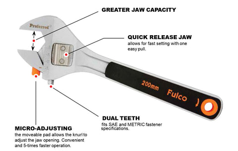 Quick Snap Adjustable Wrench