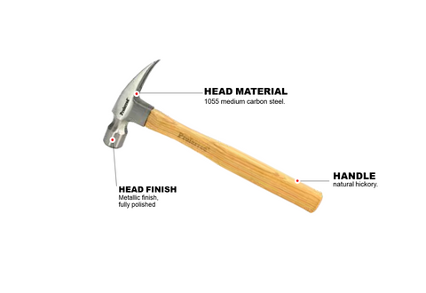 Ripping Claw Hammer