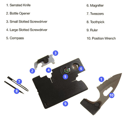 10-in-One Credit Card MultiTool. Unique Credit Card Size Survival Tool EDC.