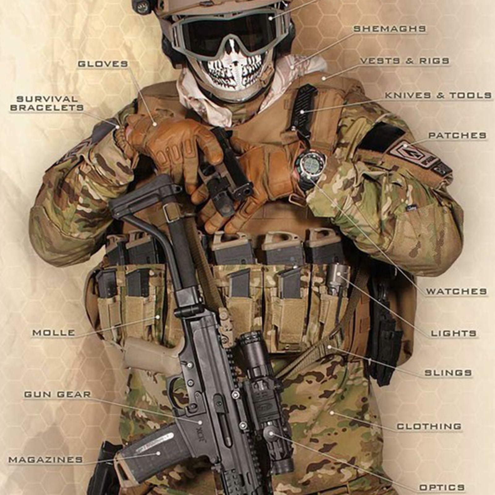 Airsoft and Painball