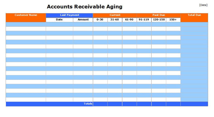Accounts Receivable Aging Worksheet - Clickstarters