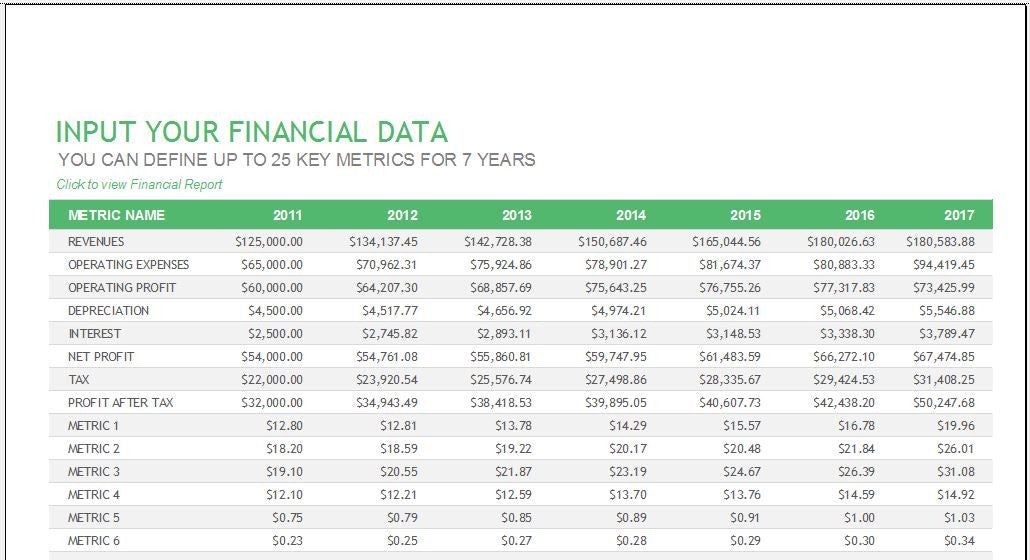 Annual Financial And Key Metrics Tracking And Planning Template