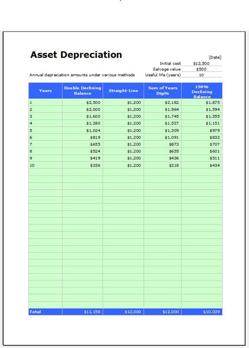 Asset Depreciation Schedule Worksheet - Clickstarters
