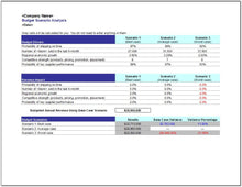 Scenario Analysis Budget Worksheet and Template - Clickstarters