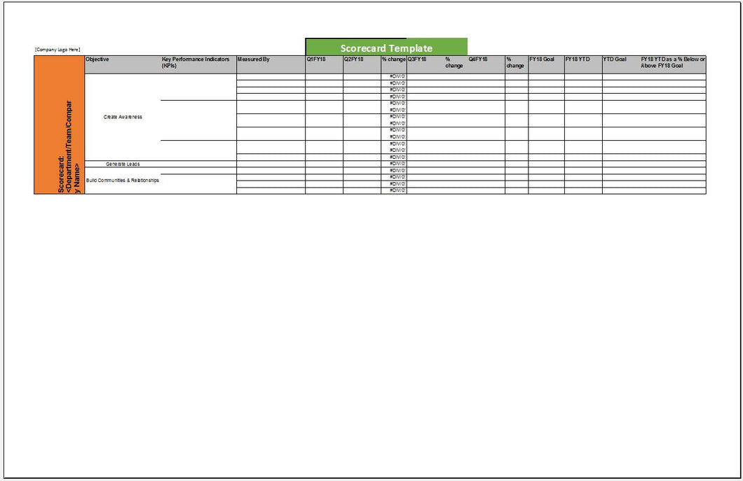 Business Key Performance Indicators (KPIs) Scorecard Template ...