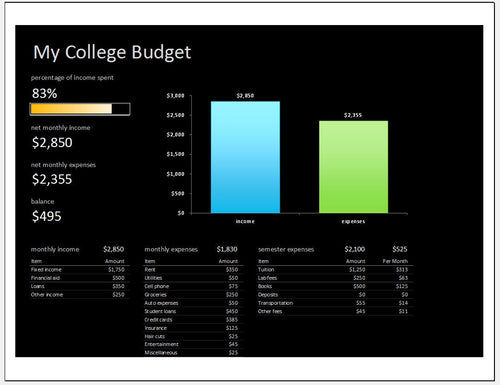 College Student Budget Template - Clickstarters