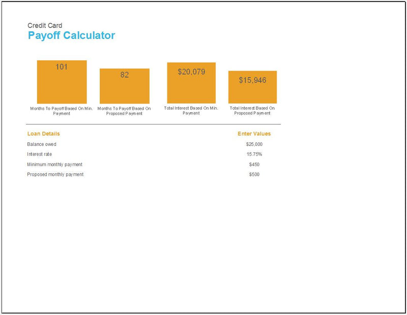 Credit Card Payoff Calculator – Clickstarters